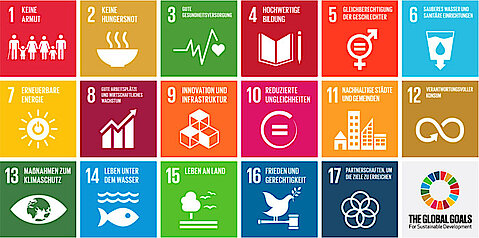 Logo Global Goals (Globale Ziele)